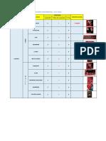 INVENTARIO - DANZAS 2019.pdf