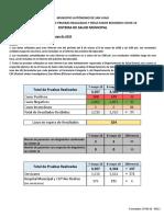 FORMULARIO 1 - COVID-19 (8-MAY-2020).pdf