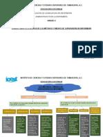 CUADRO 3. metodos supervis en enfermeria