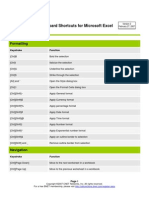 BNET Free Excel Keyboard Shortcuts