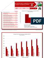 Informe diario COVID19 SOCHIMI 8 ABRIL V3.pdf.pdf.pdf
