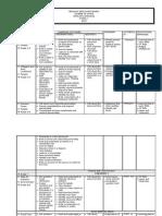2010 Scheme of Work F2