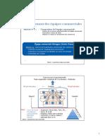 management des équipes Prob N° 1.pdf