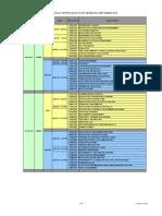 Jadual Waktu Peperiksaan Akhir Sem Sept 2010_ver2.0
