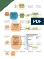 Actividad 2 - Identificar insumos, residuos, vertimientos y emisiones