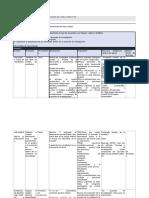 PLANEACION DIDACTICA DE LA UNIDAD 3.docx