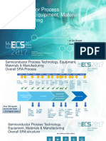 ECS-SRA SESSION Process Technology, Equipment.pdf