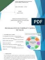 ACTIVIDAD 5. PROGRAMACION DE COMPRA Y CADENA DE VALOR.pptx