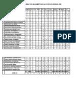 Analisis MATHS Pksr 3 Thn 3 2010
