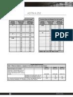 ASTMA252.pdf