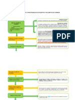 Anexo22-Procedimiento para investigacion y reporte de incidentes y AT-convertido