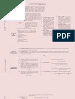 Cuadro Sinóptico de Probabilidad.100402_374_Luz Taborda..pdf
