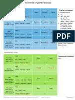 Grammatik_reduced.pdf