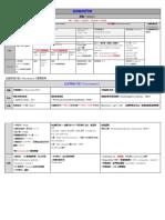 血球血球好可愛(整理表格).pdf