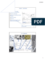 Fe-C structuri microscopice.pdf
