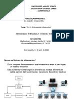 Actividad 2 Sistemas de Informacion Grupo 4