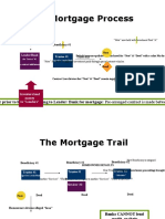 The Mortgage Process in MSWord