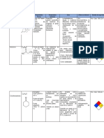 Fichas quimica ( cetonas )..docx