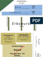 German food ration labels