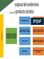 Modulo II. Actividad 2. Mapa Conceptual- Verona Vizcaino.pptx