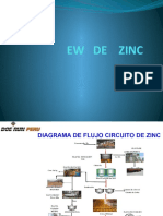 CIRCUITO DE OBTENCIÓN DE ZINC (2).pptx