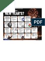 New Year's Quiz