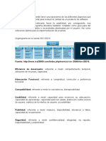RNF ISO 25010