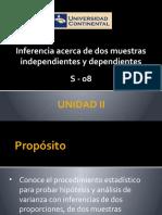UNIDAD II - S08.pptx