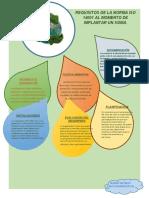 REQUISITOS DE LA NORMA ISO 14001 AL MOMENTO DE IMPLANTAR UN SGMA.1