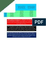 OrozcoClara_Vanessa_M01S1AI2_Excel