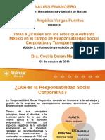retos que enfrenta México_Responsabilidad Social Corporativa