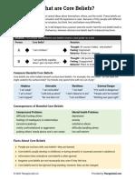 Core Beliefs Info Sheet
