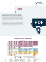 Periodic Table of Antibodies