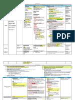 Bacteria-Summary-I.docx