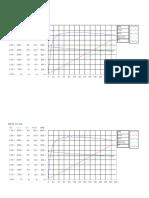 ME0709data.pdf