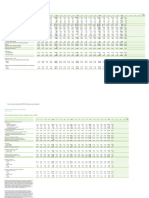 FOI Quarterly Ifrs Full Book