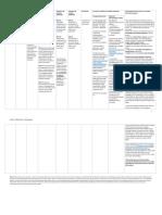 Logica interventiei-Broadband.pdf