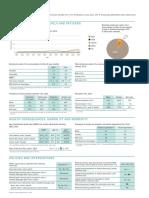 ind.pdf