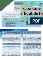 Sample Chemistry Brochure for Ph Scale