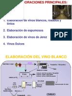 Elaboración de vino, protocolo y fases, en diferentes tipos de vinos.