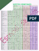 propiedades-aceites-vegetales-hipervinculado.pdf