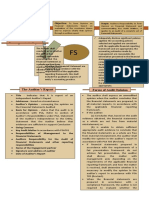 PAS 700 and 701 graphic organizer