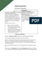 Final Exam Review.docx