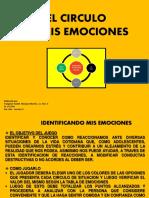 CONOCIENDO MIS EMOCIONES