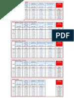 Importi TIM Pdr 2019.pdf