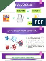 Disoluciones quimicas 2medio