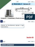 Mecanica de Materiales 2-Sesion 5