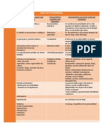 ADULTEZ INTERMEDIA modelo (1)