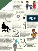 Teoría del apego infografía