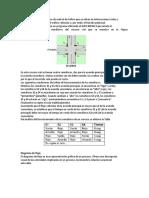 Practica micro3.pdf